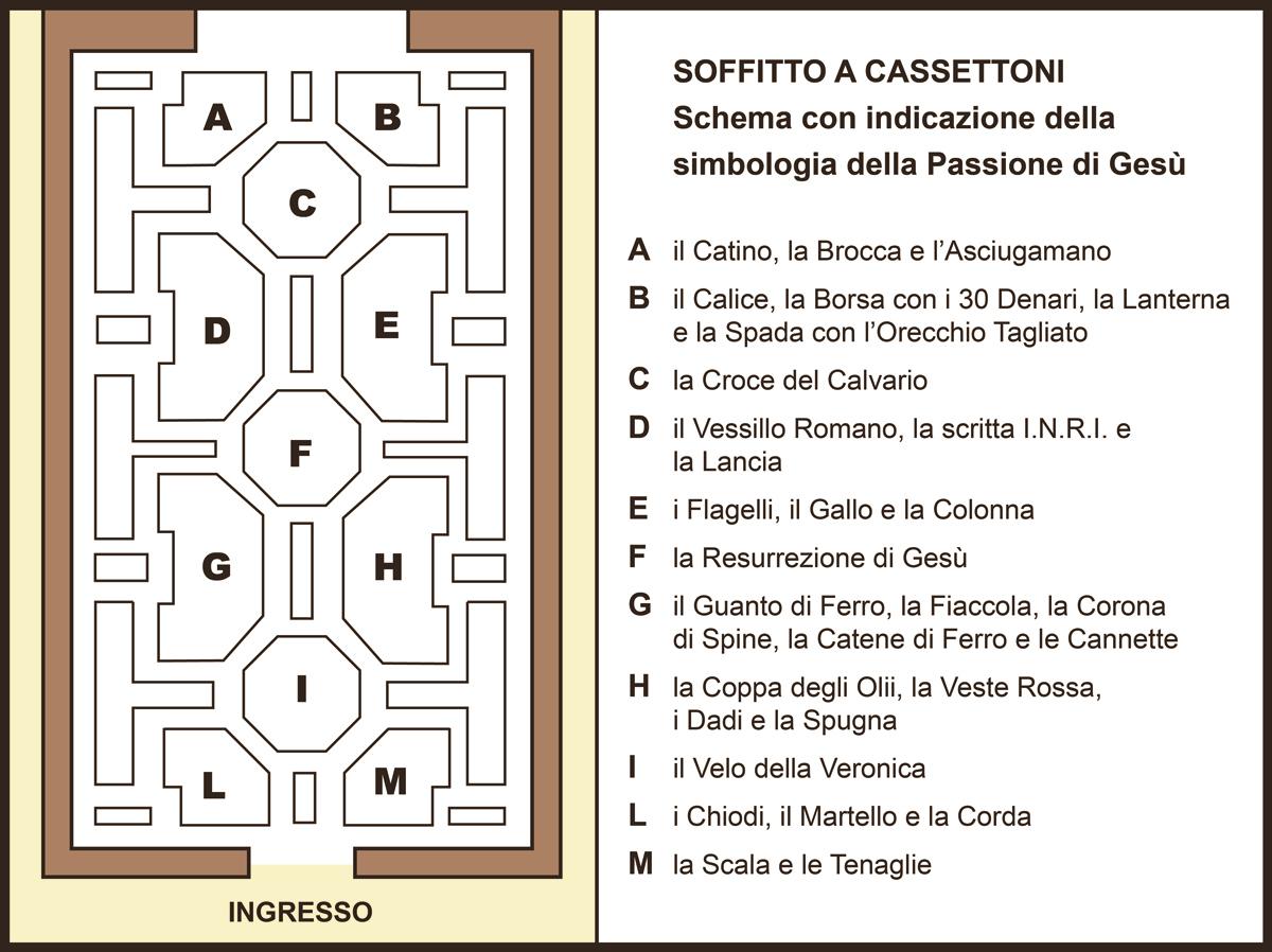 Pianta SOFFITTO CASSETTONI